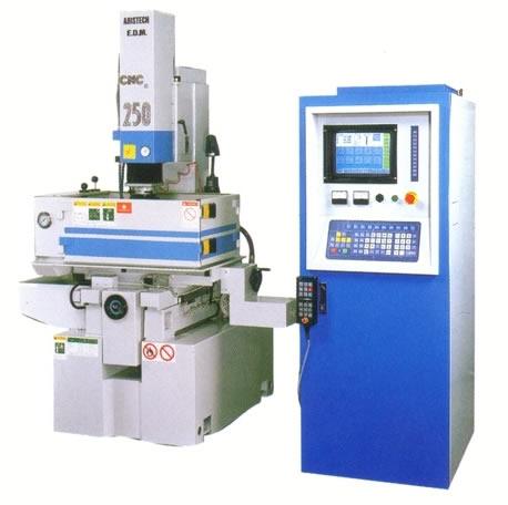 Buy CNC Machine