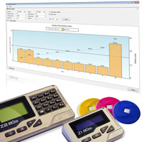 G.PRO SDT – Real-time Shop Floor Data Collection Advantage For the Textile and Apparel Industry