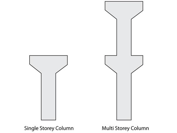 SCIB Precast Column