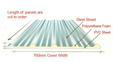 Metal Roofing   YK PU Deck