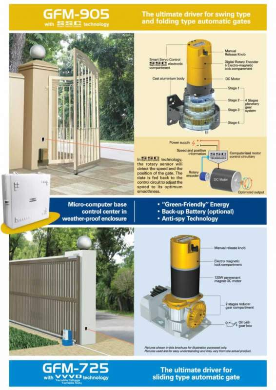 Buy Auto gate System