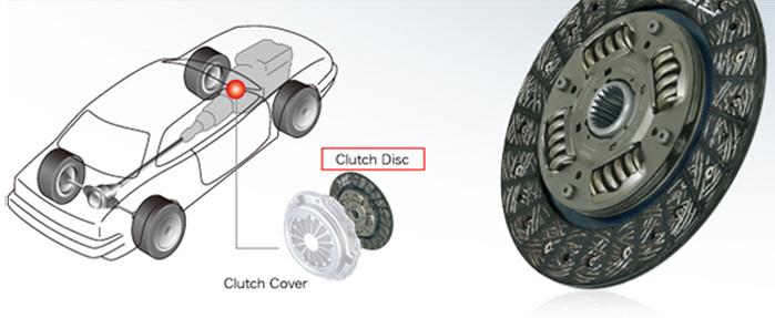 Buy Clutch Disc (Unity Disc)