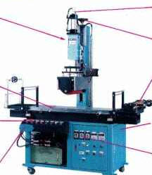 Buy Air operating auto roller transfer machine rt-2