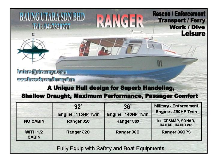 Buy Ranger 1 – Conceive, Design & Built
