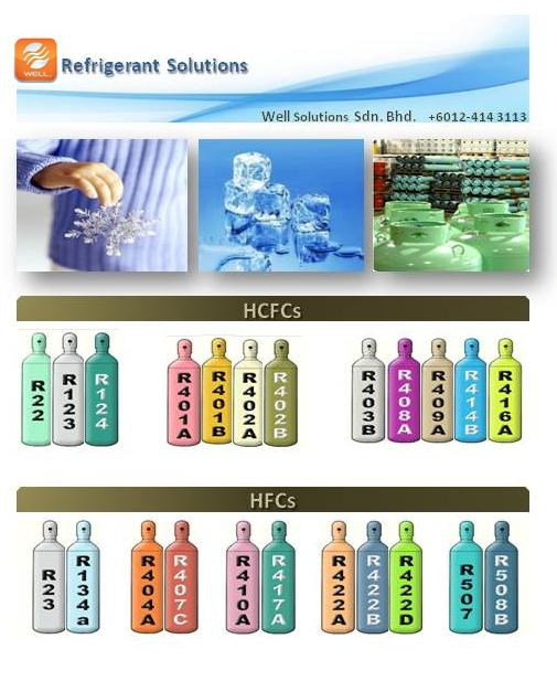 Buy Refrigerants Product
