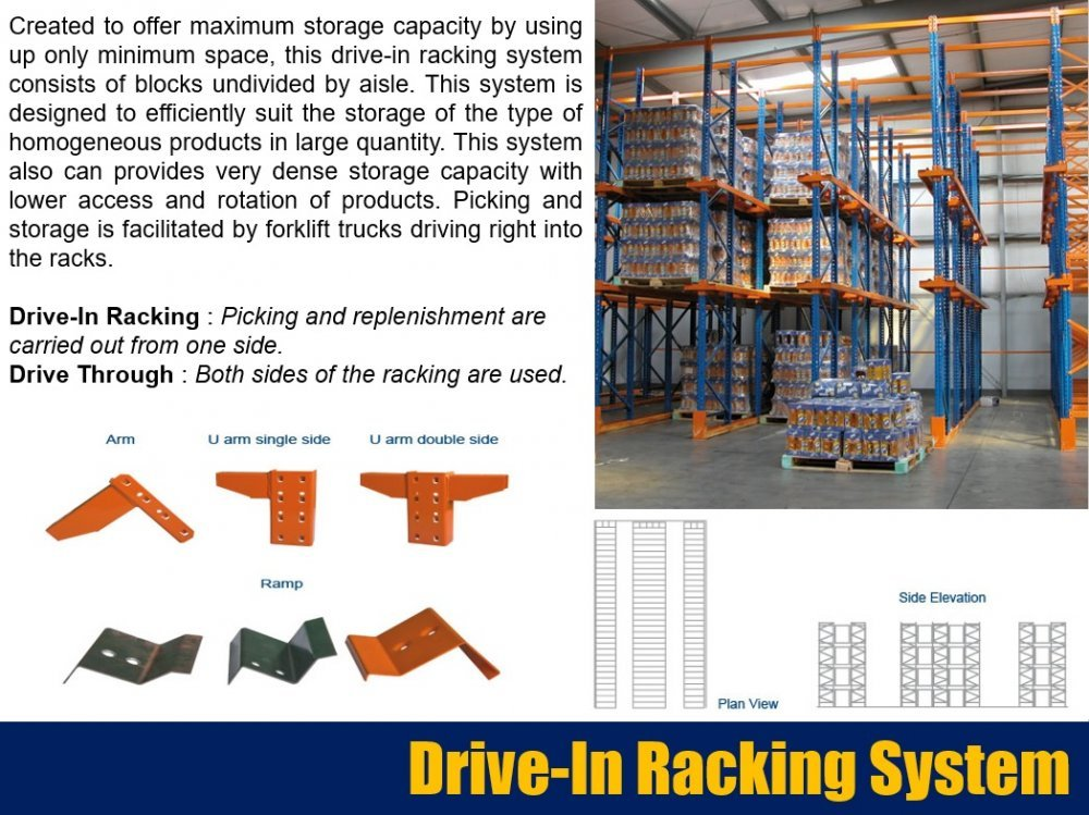 Buy Drive In Racking