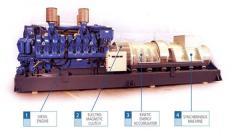 Euro-diesel no-break ks dynamic ups systems