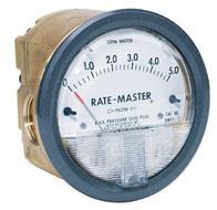 Rate-Master Dial-Type Flowmeter