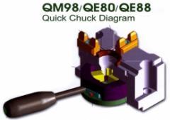QE88 Quick Chuck Diagram