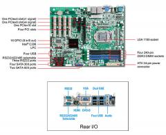 Ntel® Core™ i3 and Xeon® processor based ATX with