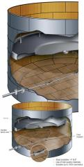 Flexible Bend Articulated Roof Drain System