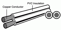 PVC Insulated Non-Sheathed Flexible Cord 300/300