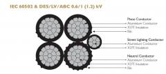 AL/XLPE Insulated Aerial Bundled Cables