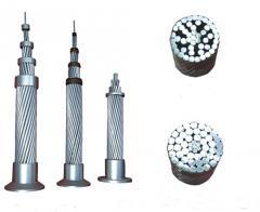 All Aluminium Conductor (AAC)