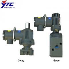 Solenoid valve YT-700