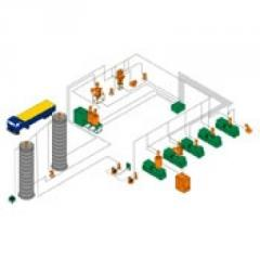 Bry-Air Conveying Systems