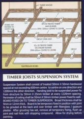 Timber Joists Suspension System