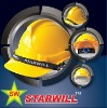 Starwill pro i & pro ii industrial safety