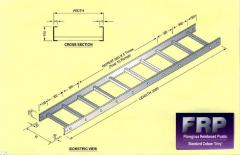 FRP Support Systems