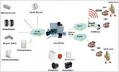 CTiS 8 Zone Wired Alarm
