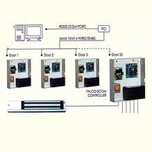 FALCO-ECOM Access Control System