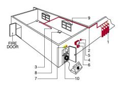 Clean Agent Fire Detection and Suppression System
