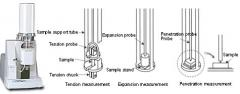 Thermomechanical Analyzer