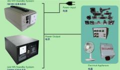 Green Standby Power System for Swiftlet Ranching