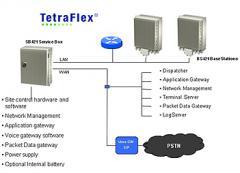 Dancall Tetraflex System