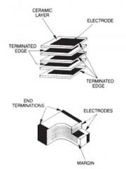 AVX Multilayer Ceramic Transient Voltage Suppressors