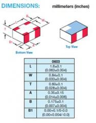 Thin-Film Directional Couplers