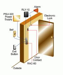 RAC-60 Digital Keypad Access Control