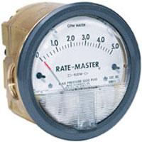 Series RMV Rate-Master® Flowmeters