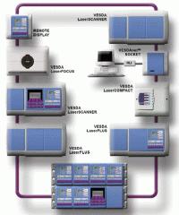 VESDAnet Interface Card