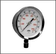 Safety Case Gauge - Psc