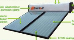 Green solar s series model gs-66