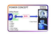 Power concept voltage stabilizer