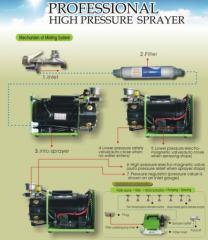 High pressure water pump & spraye