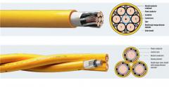BETAjet® flexible power cables 400Hz Ground Power