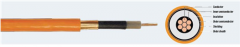 BETAlux® Shielded 5kV primary cables for airfield