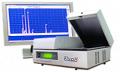 Elvax edxrf spectrometerx-ray fluorescence analyzer