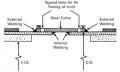 Tubular Steel Pile / Casing