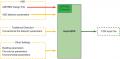 AspireSDS (ASPIRE Smoke Detection Simulation)
