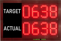 LED Production counter display