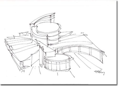 Order Conceptual Design
