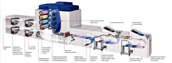 Order Part Manufacturing