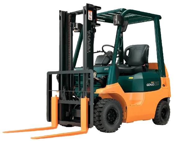 Order Forklift